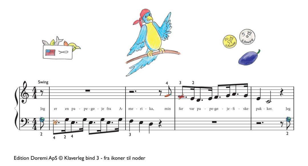 Jeg er en papegøje fra Amerika