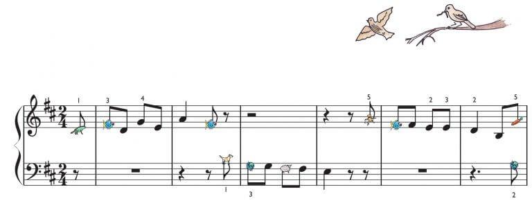 Laer at spille klaver jeg ved en laerkerede